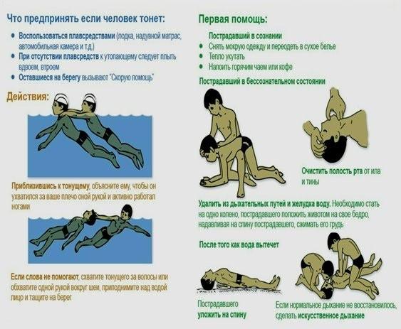 Памятка по правилам безопасности на водных объектах Санкт-Петербурга  в летний период